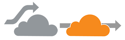 Cloudflare orange and grey clouds