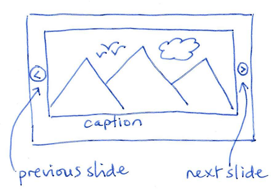 A slider image
