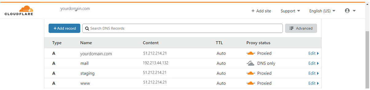 Cloudflare Staging DNS